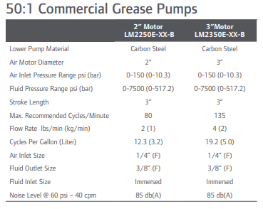aro-grease-pumps-2-inch.png
