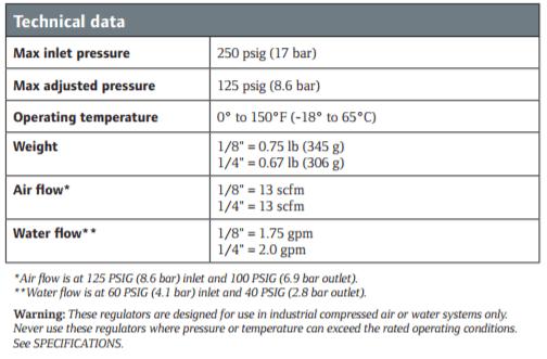 brass-regulator-technical-data.png