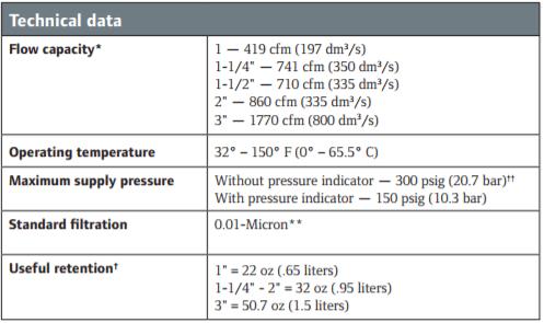 coalescing-filter-technical-data.png
