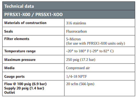 sspr-technical-data.png